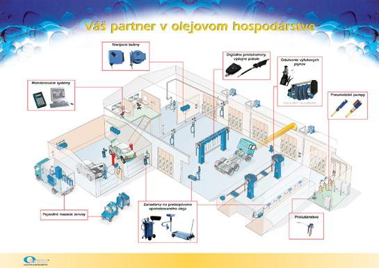 Orion katalog pdf